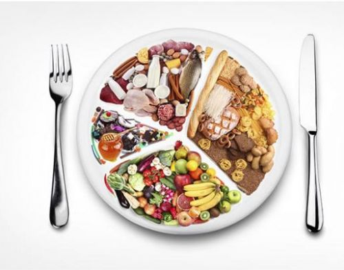 0032 Osnove Dobre Diete 3  Del